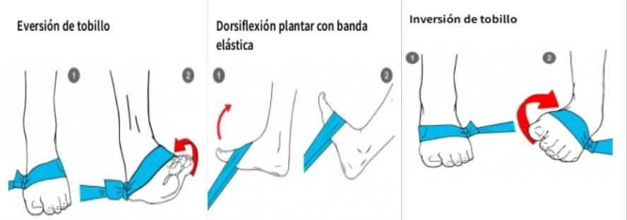 Ejercicios Isometricos Clinica del Deporte Alicante