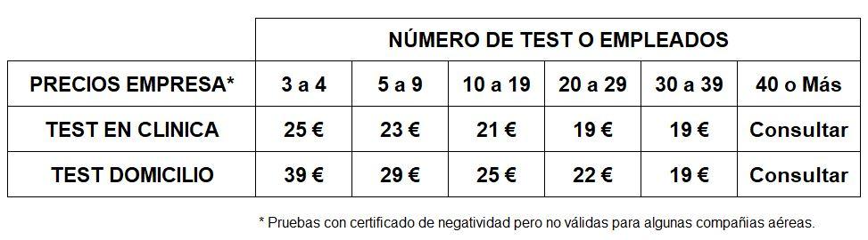 Precios test antígenos para empresas en alicante